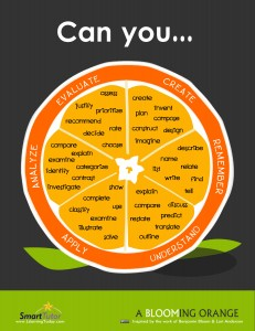 Bloom's Taxonomy Verb Chart, by SmartTutor
